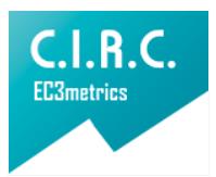 Resultado de imagen para Clasificación integrada de Revistas Científicas - CIRC